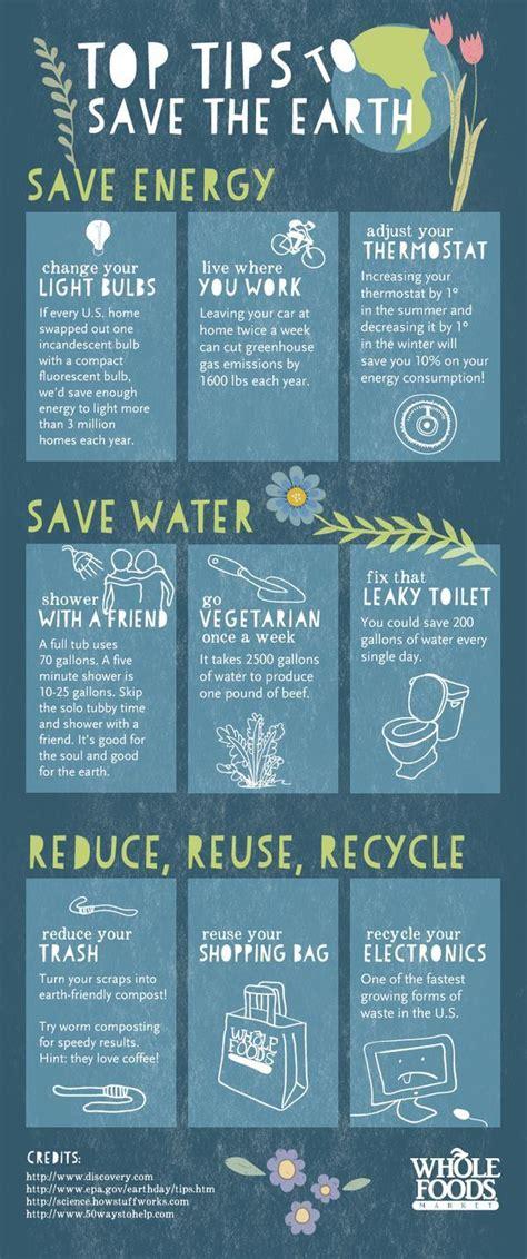 Best 25+ Energy Conservation Ideas On Pinterest Save