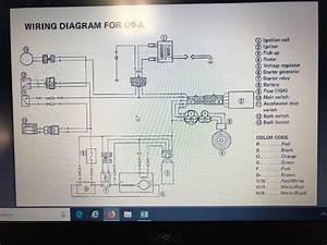 Yamaha G9 Wiring Schematic
