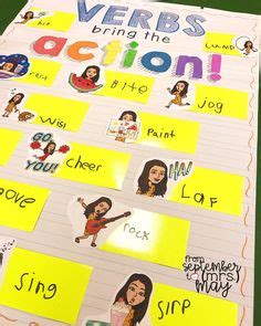 verb activities   grade images english