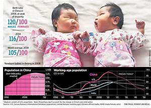 China Abandons One-Child Policy - WSJ