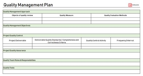 quality management plan examples  templates