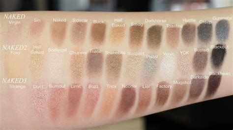 makeupmarlin urban decay naked palette