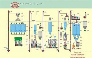 Feed Pellet Mill Machine China  Mainland  Feed Processing