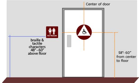 ada restroom sign height door signage height figure 505 4 handrail height quot quot sc quot 1