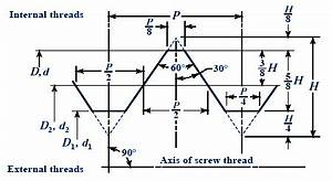 External Metric Iso Thread Table Chart Sizes M56 M78
