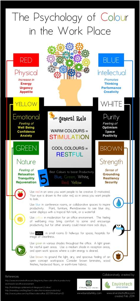 Psychology Of Colour In The Workplace Infographic