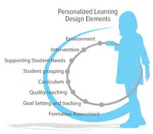 Personalized Education Learning