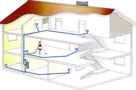 schema impianto aspirapolvere centralizzato fare di una mosca
