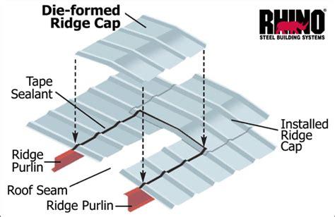 metal ridge cap metal roof ridge cap rhino steel