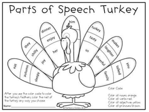 free parts of speech turkey color code activity by the peanut gallery