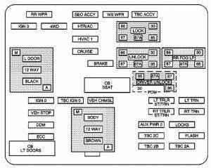 Gmc Yukon  2003 - 2004  - Fuse Box Diagram