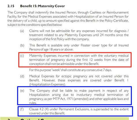 Study flashcards on medical expense insurance at cram.com. Is Abortion Covered by Health Insurance in India? (2020)