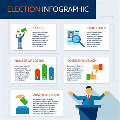 Infographic Election Issues Vector Illustration Candidates Politics