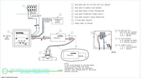 goulds pump wiring diagram gallery wiring diagram sle