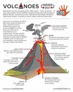 Diagram  Blank Volcano Diagram Printable