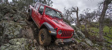 jeep gladiator price estimate