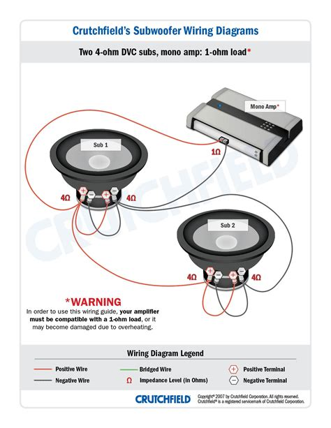 How Should Wire These Subs With This Amp