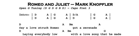 Best version of romeo chords available. Mark Knopfler - Romeo and Juliet   Guitar Lesson, Tab ...