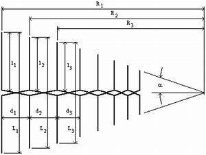 Log Berechnen : entwicklung einer log per dipolantenne ~ Themetempest.com Abrechnung