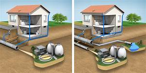 Guide To Proper Drainage System Installation