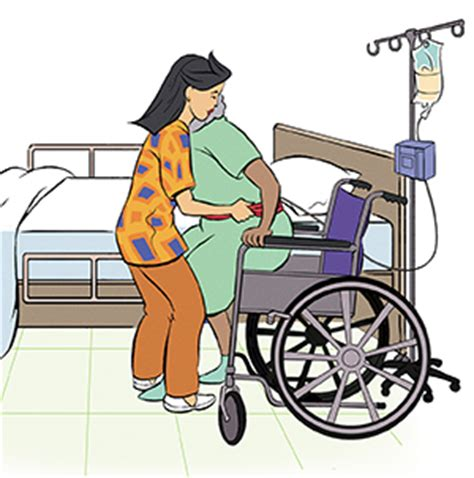 moving patients from bed to wheelchair