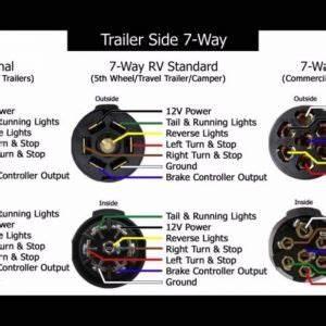 Ford Trailer Light Diagram : 7 way trailer plug wiring diagram ford free wiring diagram ~ A.2002-acura-tl-radio.info Haus und Dekorationen