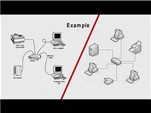 networking ethernet about switches vs hubs for home With switches youtube