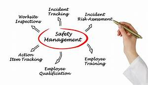 The Components Of An Effective Safety Management System