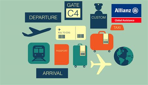 Do You Really Need Travel Insurance? (infographic)