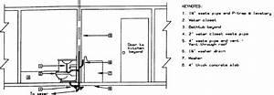 Figure 1  Isometric Piping Diagram True Or False F