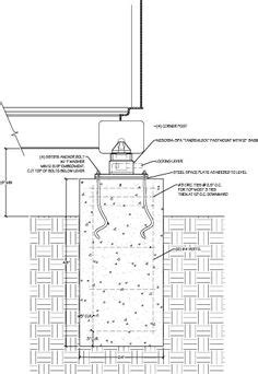 160 Best FOUNDATIONS images | Concrete footings