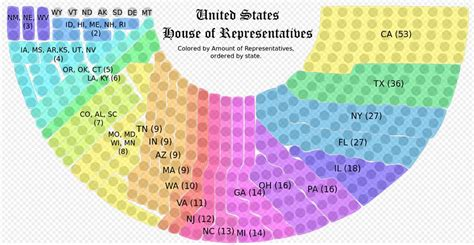 Seats In The House by What Is A Congressional District Wonk Report