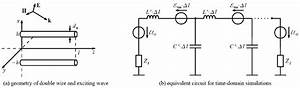 Definition Of The Geometry Of The Transmission Line And