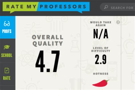 Rate My Professors Removes Hotness Rating