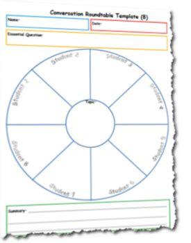 conversation roundtable template conversation roundtable template version 2 differentiated