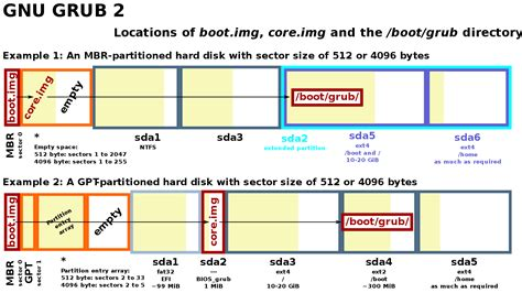 bios boot partition wikipedia