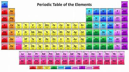 Periodic Table 118 Colorful Element Names Transparent