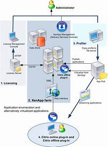File Ps-streaming-integrated Architecture-v2 Png