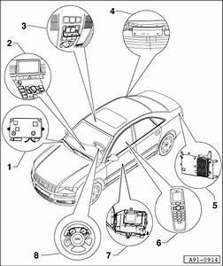 Audi A4 Wiring Diagram Dash