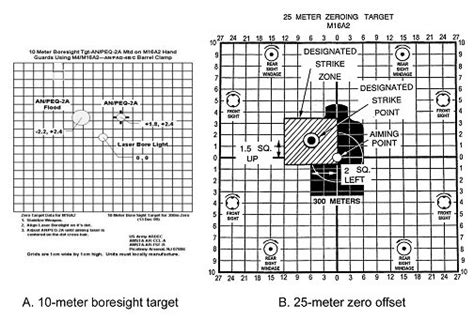 Fm3 229 Chapter 2 Characteristics Ammunition And