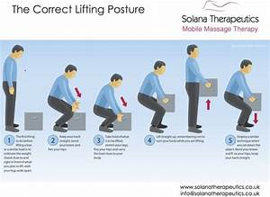 Useful Tips For Correcting Your  Posture
