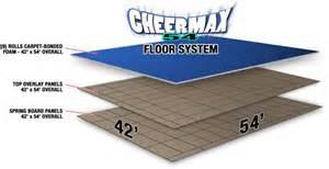 cheerleading floors