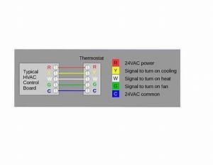 3 Wire Thermostat Wiring Diagram Hvac