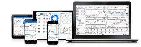 mt4 web platform trading platform jafx