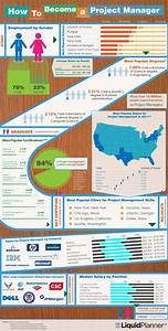 I Needed This 10 Yrs Ago  How To Become A Project Manager  Infographic