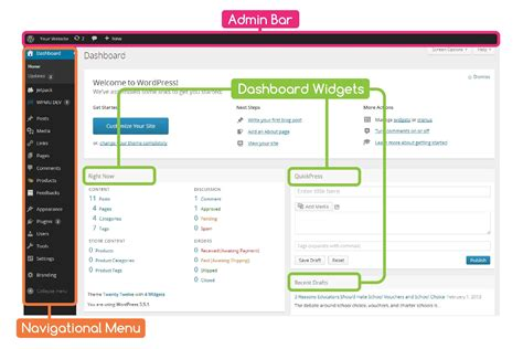 Get To Know Your Wordpress Dashboard