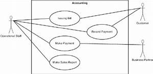Use Case Diagram Of Accounting