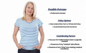 Life Insurance With Arteriovenous Malformations