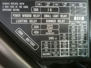 1996 Acura Rl Fuse Box