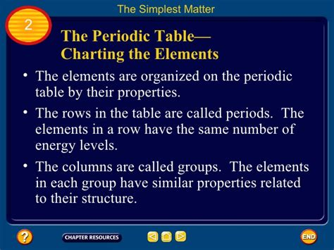 Columns On Periodic Table Are Called